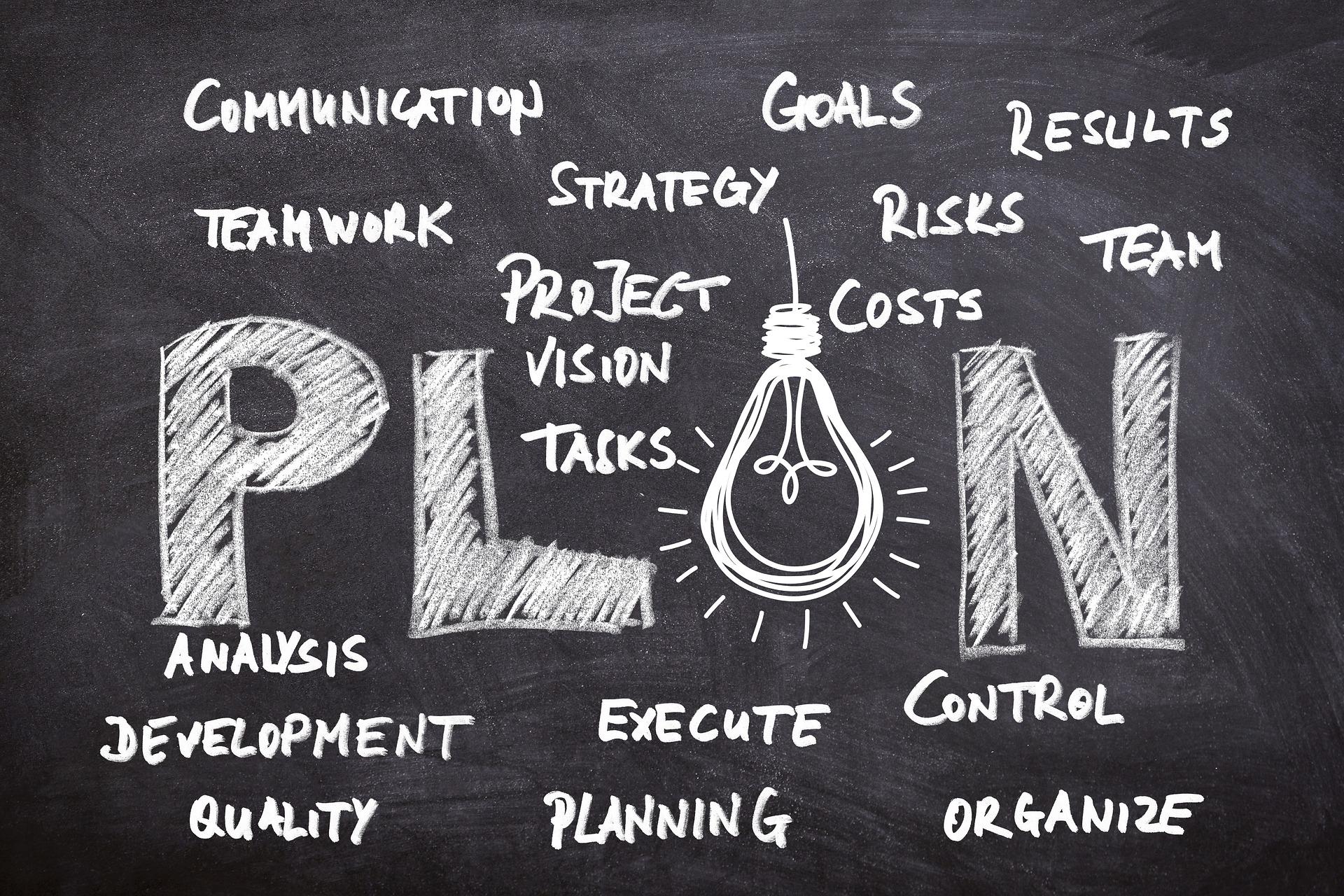 Der Businessplan für einen gelungenen Start des Unternehmens